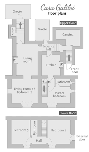 Casa Galilei floor plans